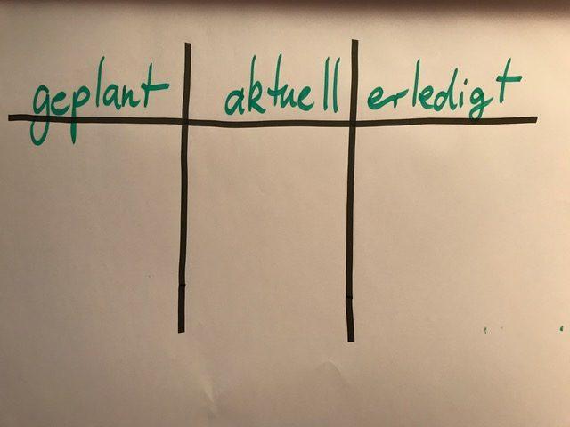 Beispiel Familienboard